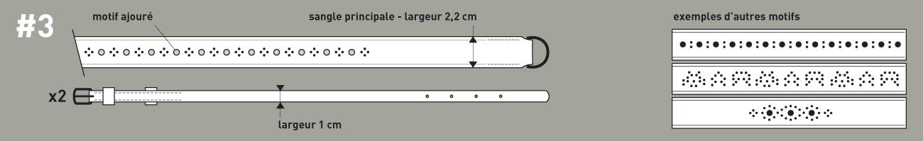 laniere_appareil_photo03_schema01